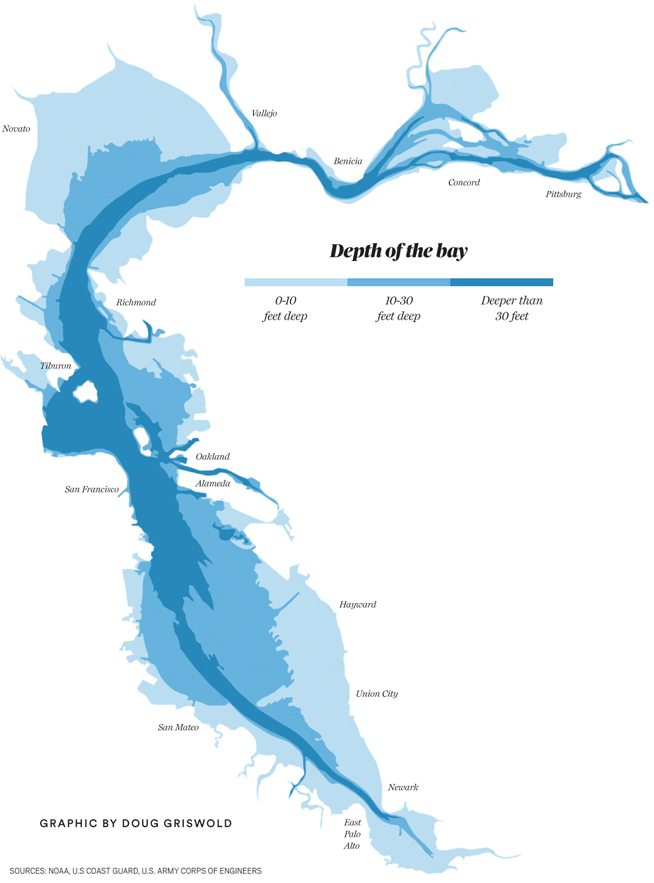 Anatomy of the bay 7 bites of san francisco bay history for Deep sea fishing bay area